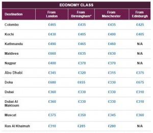 qatar airways economy sale