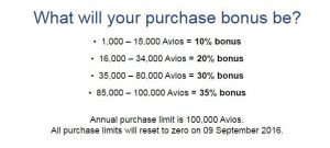 bonus-avios