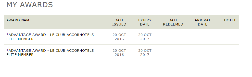 Use Accor 'Le Club' Status To Get FREE UPGRADES With Other