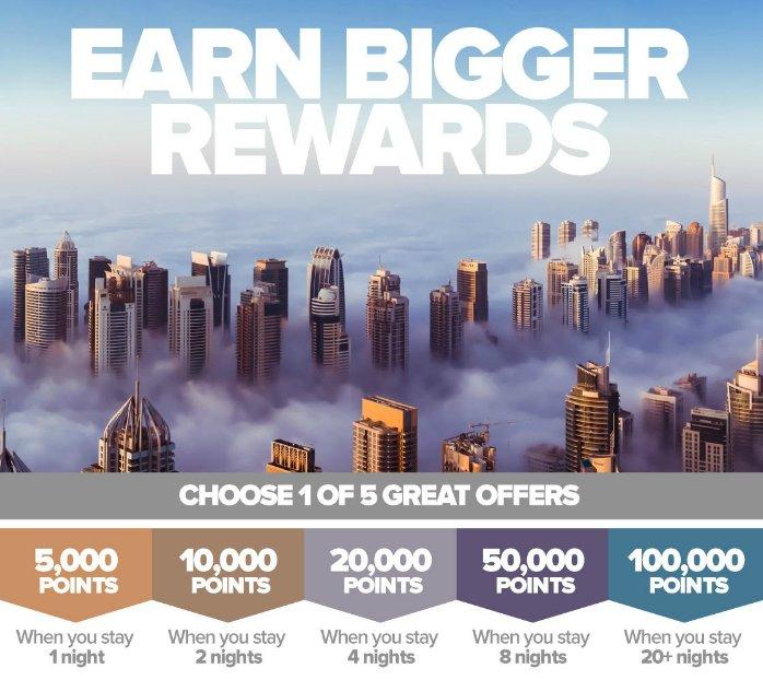Club Carlson Earn Bigger Rewards