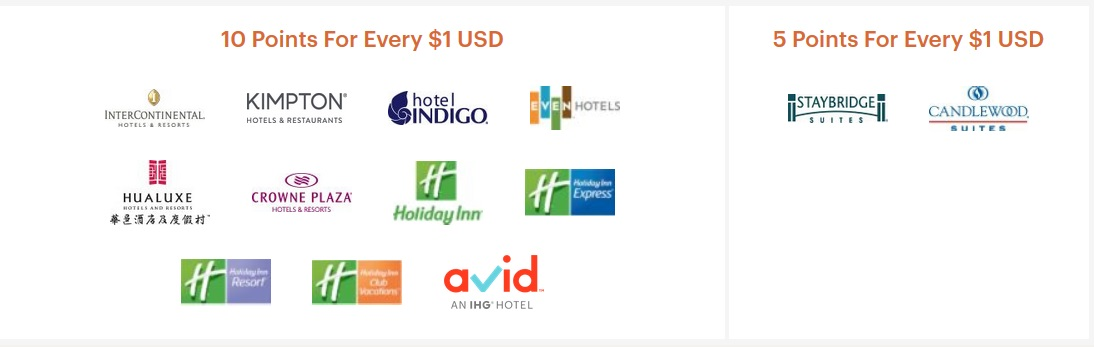 IHG Rewards Club's Accelerate is Back for the Summer
