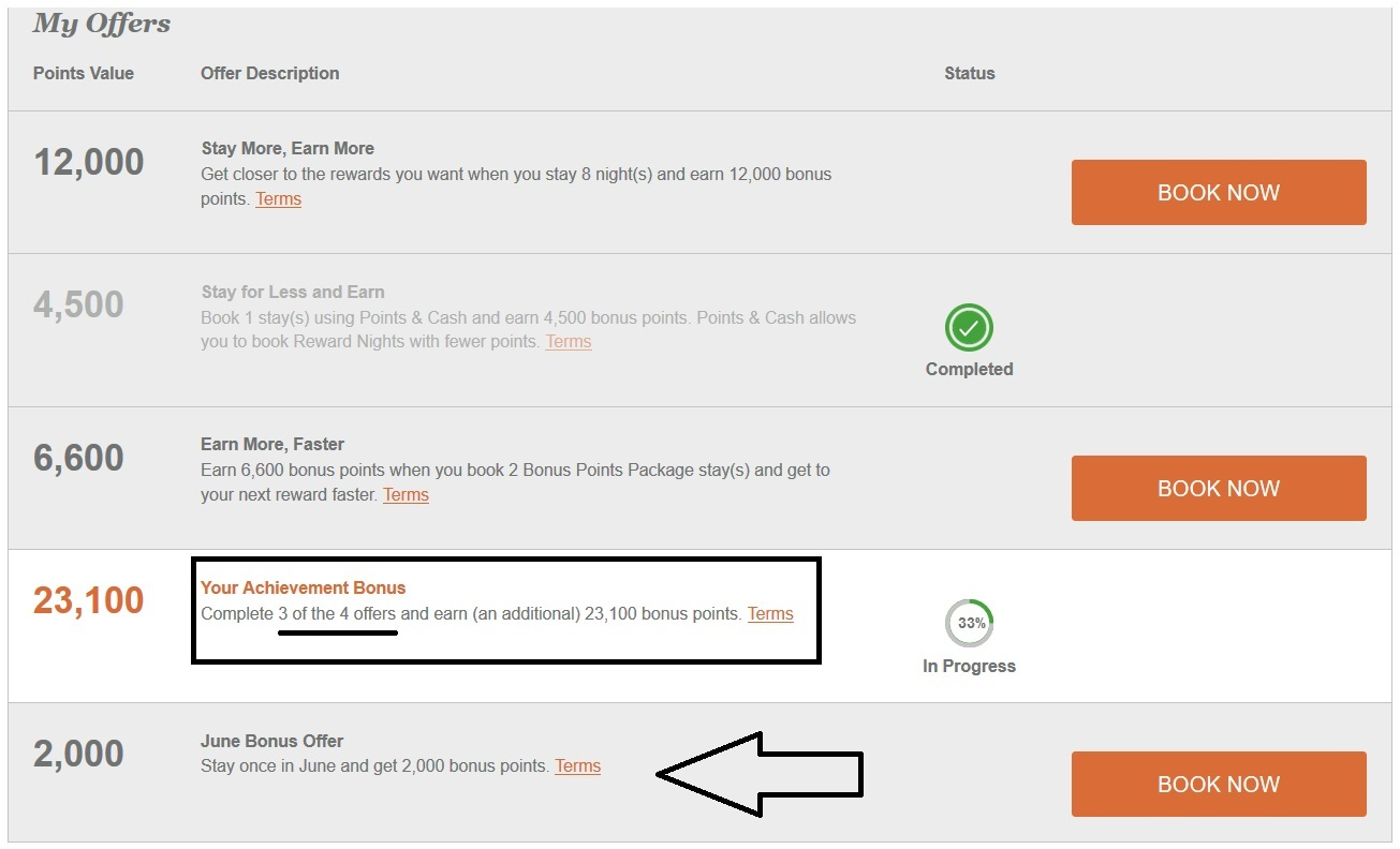 Check Your IHG Accelerate Dashboard for a Special Surprise